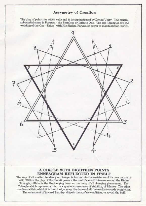 double-enneagram-6-and-18-1994